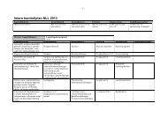 Plan för intern kontroll 2013