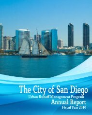 FY2010 Annual Report - City of San Diego