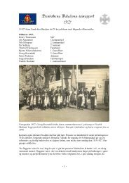 Sesongen 1927 - Sandvikens Bataljon