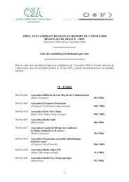 Liste des candidats présélectionnés par zone - Sangonet