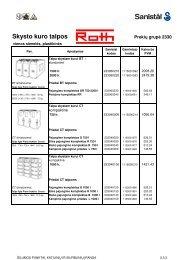 Skysto kuro talpos 28.4 - 28.5 - Sanistal