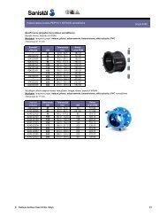 Kalaus ketaus jungtys PE/PVC ir KETAUS vamzdžiams - Sanistal