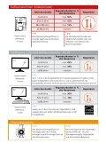 Defekte elektrische Geräte reparieren oder ersetzen? - Seite 4