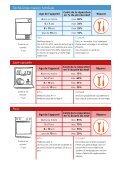 Faut-il réparer ou remplacer les appareils électriques défectueux? - Page 3
