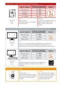 Faut-il réparer ou remplacer les appareils électriques défectueux? - Page 4