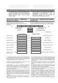 Richiesta rilascio concessione edilizia - Page 3