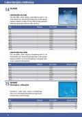 Poletna ponudba laborat rijskih izdelkov - Sanolabor - Page 6