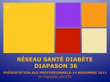 diaporama PDF