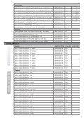 Katalog Sapeli 2010 - Sapelky.cz - Page 7