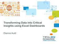 Transforming Data into Critical Insights using Excel Dashboards