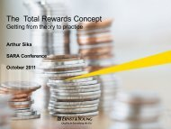 the total rewards concept - South African Reward Association