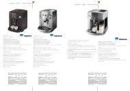 Magnifica Kaffee - Delonghi-service und Reparatur