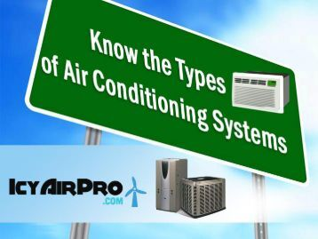 Types of AC – Split, Central, Packaged and Window Air Conditioner