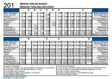 201 MERAN-TERLAN-BOZEN MERANO-TERLANO-BOLZANO - sasa