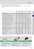 Scies semi-stationnaires - Festool - Page 4