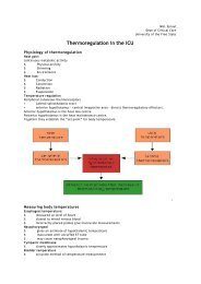 Thermoregulation in the ICU MS.pdf - SASSiT