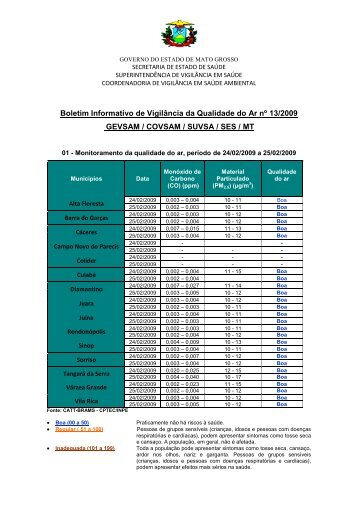 Boletim Informativo Vigiar 200913 - Secretaria de Estado de Saúde ...