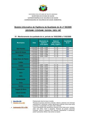 Boletim Informativo Vigiar 200909 - Secretaria de Estado de Saúde ...