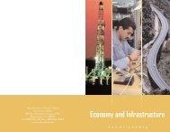 Economy and Infrastructure - Saudi Arabia