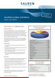 Factsheet zum 10-jährigen Jubiläum des Sauren Global Defensiv