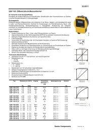 EGP 100: Differenzdruck-Messumformer