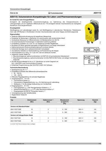 Volumenstrom-Kompaktregler für Labor- und Pharmaanwendungen