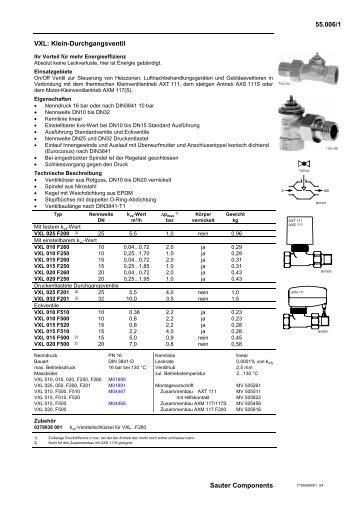 55.006/1 Sauter Components VXL: Klein-Durchgangsventil