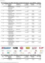 Ergebnis Rennen - Dortmunder Motorsport Club