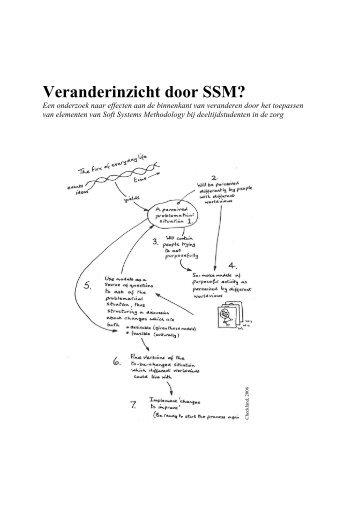 Veranderinzicht door SSM? - Saxion Hogescholen