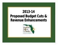 Budget Reductions 2013-14.pdf