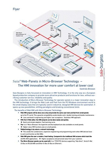 Saia® Web-Panels in Micro-Browser Technology ... - SBC-support