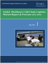 Global Cold Chain Logistics Market Report & Forecast 2011-2016