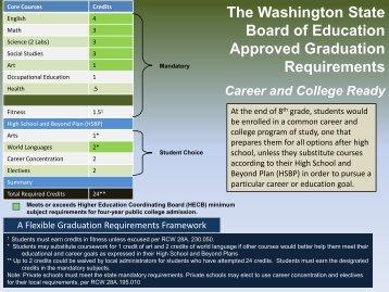 here - Washington State Board of Education