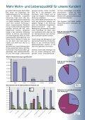 Dezember 2011 - Siedlungs - Seite 2