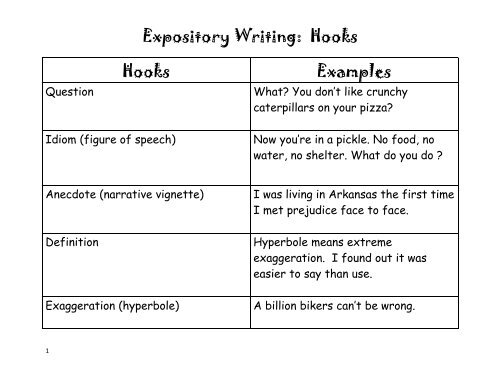 Expository Writing Hooks Hooks Examples