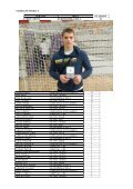 Rezultati občinskega prvenstva v rokometu za dijake.pdf - Page 3
