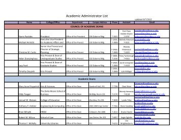 Academic Administrator List - University of South Carolina