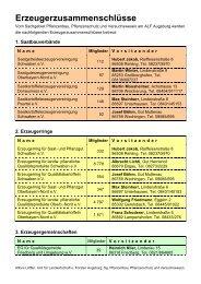 Erzeugerzusammenschlüsse - Amt für Ernährung, Landwirtschaft ...