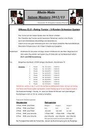 Rhein-Main Saison Masters 2012/13
