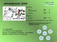 Jahresbericht JDAV - DAV Ringsee