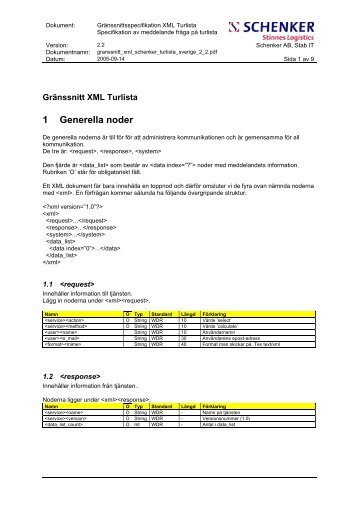 Gränssniitsspecifikation Turlista version 2.0 - Schenker