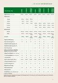 Rücke-Seilwinden - MAXWALD Seilwinden - Seite 5