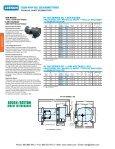 LEESON Gearmotors - Page 5