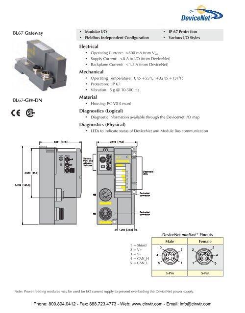 Turck I O Block Wiring Diagram - 99 Sable Fuse Box -  dumble.tukune.jeanjaures37.fr | Turck I O Block Wiring Diagram |  | Wiring Diagram Resource