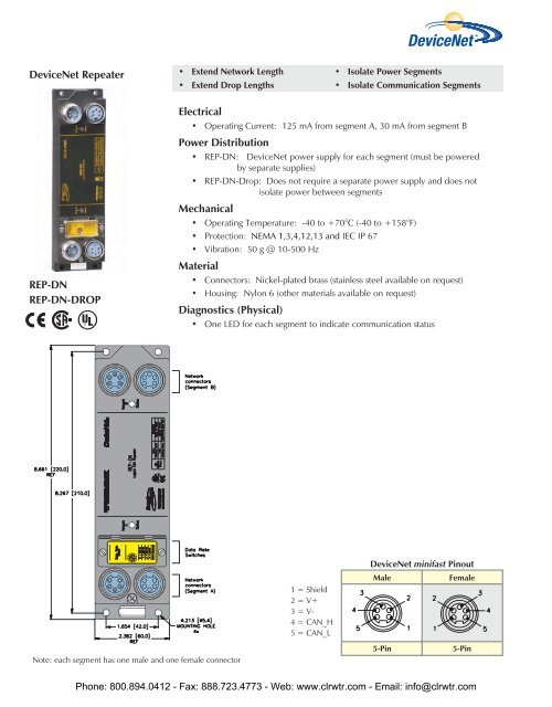 TURCK Industrial I/O DeviceNet Repeaters