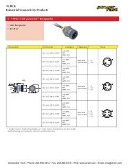 TURCK powerfast Receptacles - Clearwater Technologies, Inc.