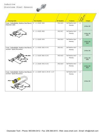 specifications ripple turck 8 30mm housing stainless steel sensors