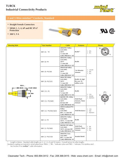 TURCK minifast Cordsets & Cables - Clearwater Technologies, Inc