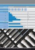 CONTRINEX Capacitive Sensors - Page 3