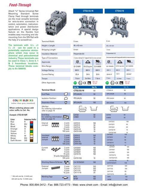LR//24 Altech Corporation Part Number DDFL4U E